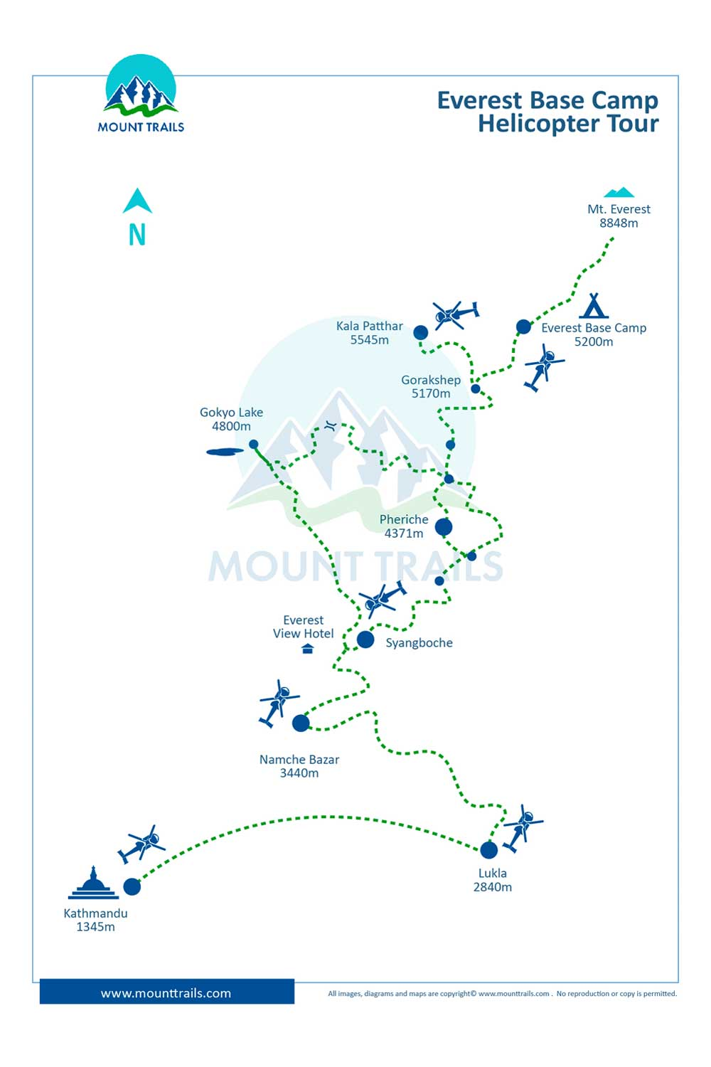 Everest Helicopter Day Tour Map