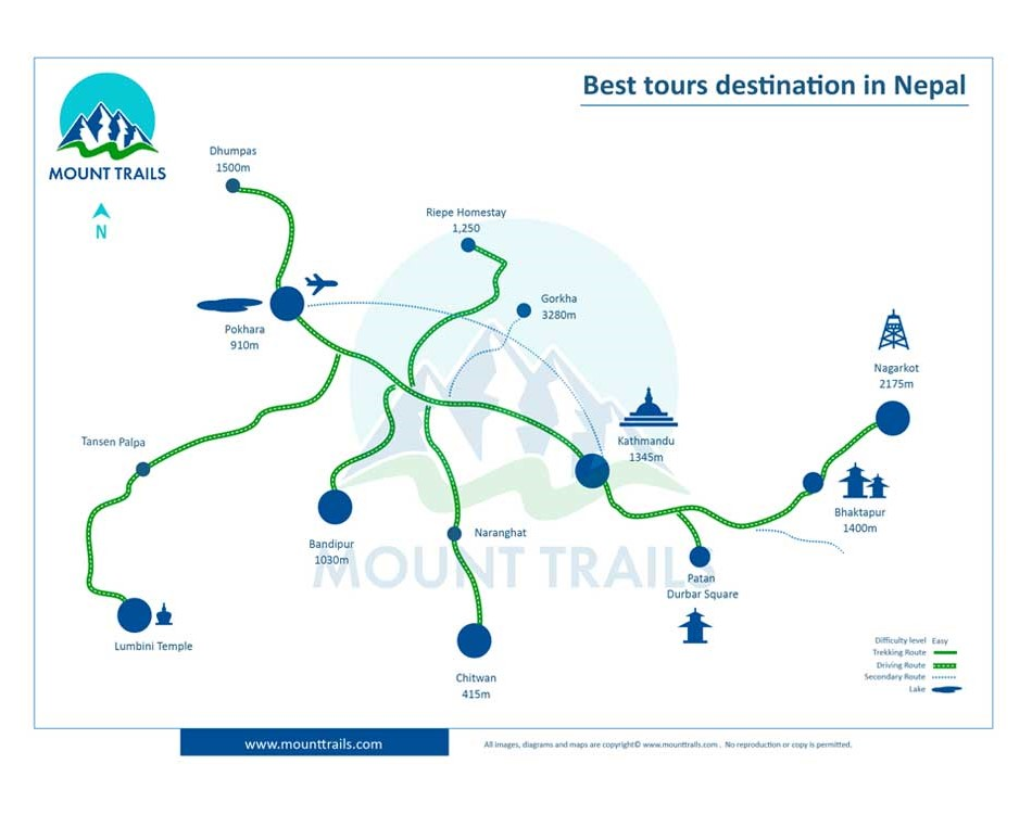 Riepe Village Homestay Tour Map